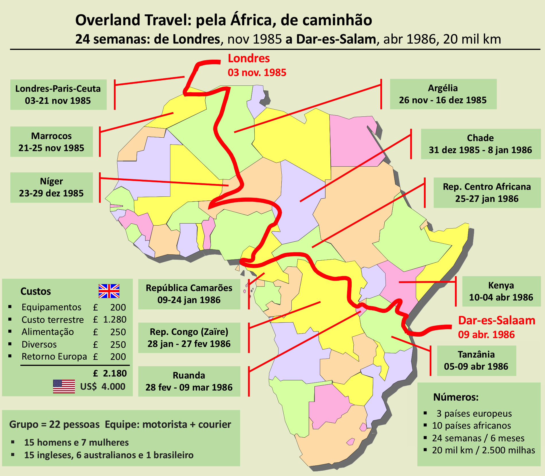 africa map route figures