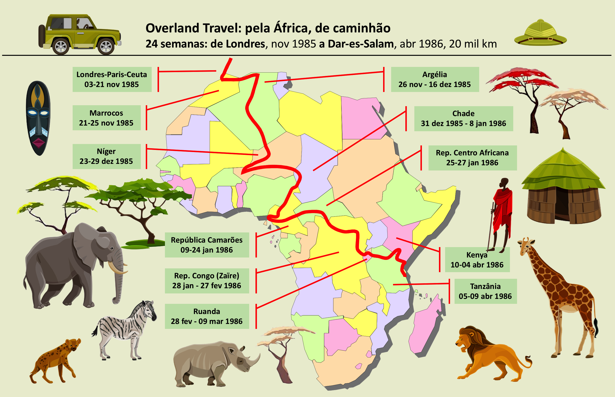 africa map route