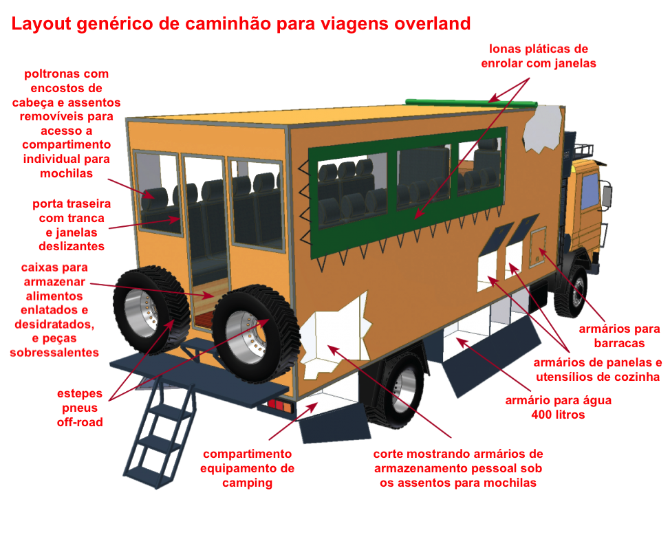 overland truck layout traseira