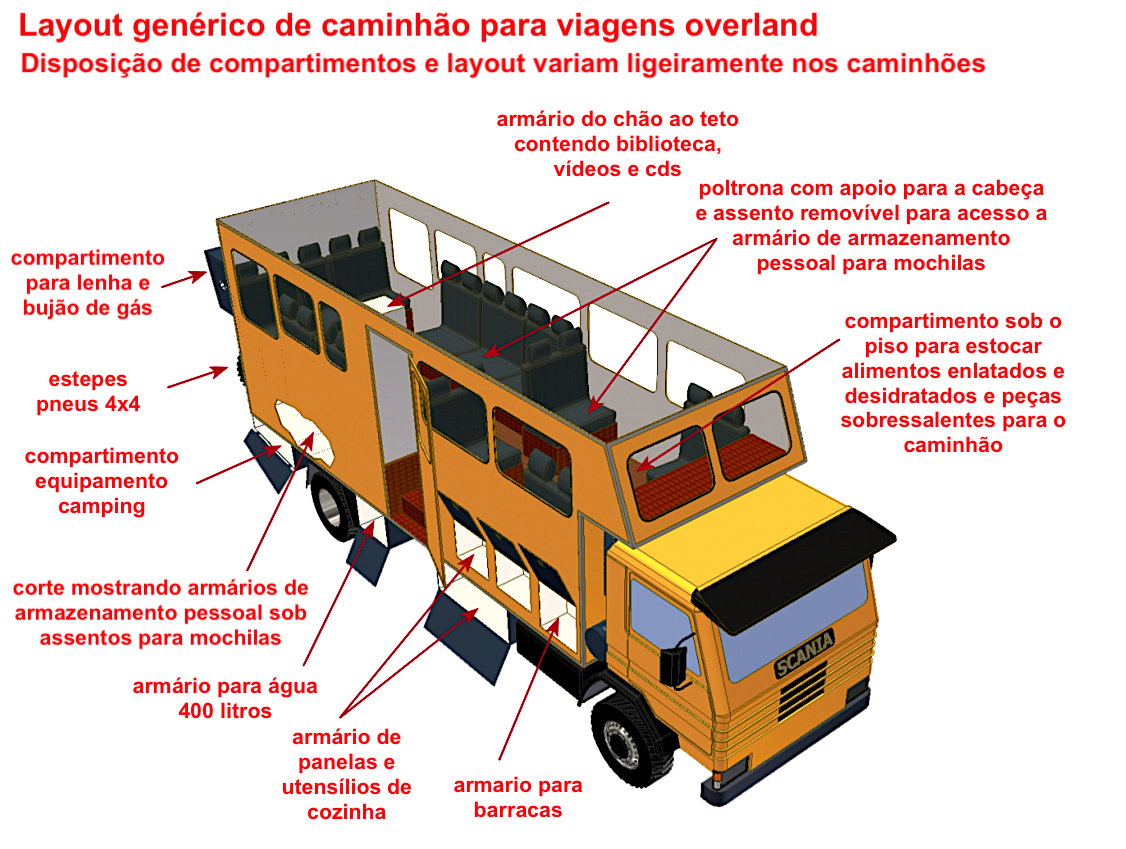 overland truck layout vista superior